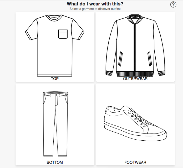 """Making the """"Style Calculator"""" For Men"""